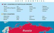 한국 순교자의 소리, 미국 국제종교자유위원회, 러시아
