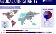 글로벌 기독교,