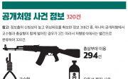 북한 공개처형 장소