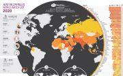 세계 기독교 박해 순위 2020