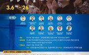 다니엘기도회 '21일간 한국교회와 함께하는 영상 특별기도회'