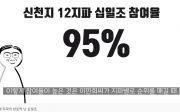 종말론사무소 공개 신천지 광주 베드로지파 십일조