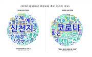 빅데이터 2020년 한국교회탐구센터